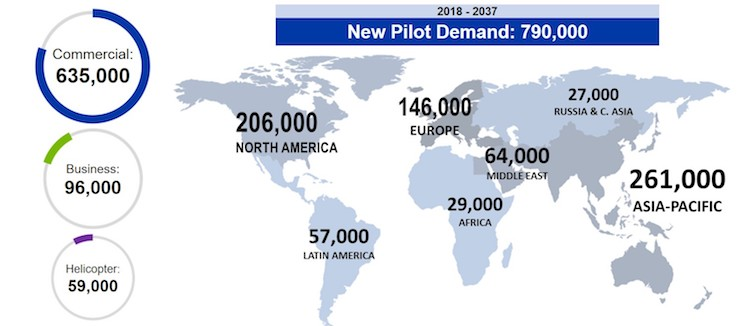 Airlines to need 635,000 new pilots over next 20 years: Boeing ...