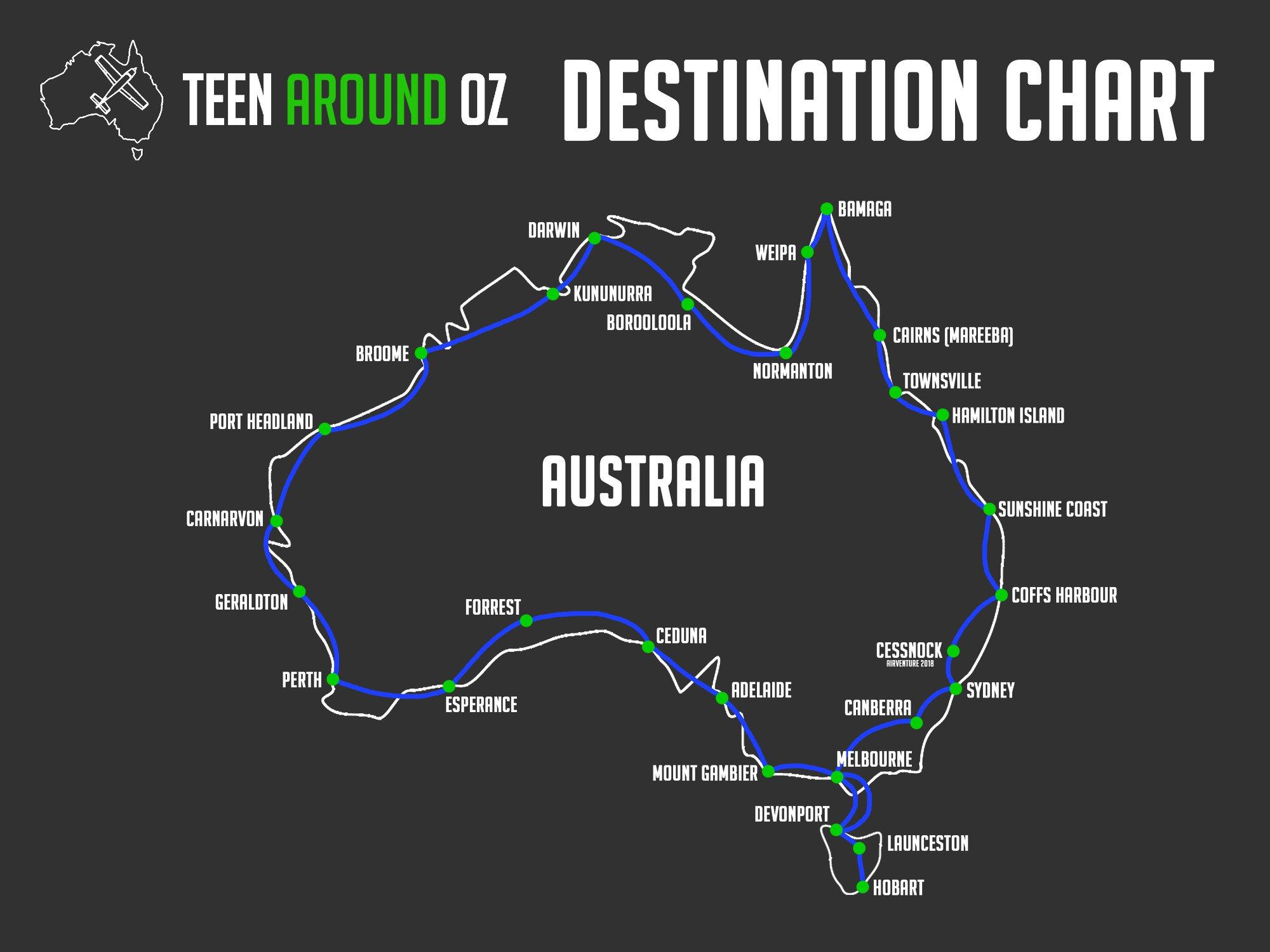 Morey's route around Australia on his World Record Attempt (teenaroundoz.com)