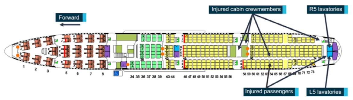 The locations of the injured cabin crew members and injured passengers on the flight. (ATSB)